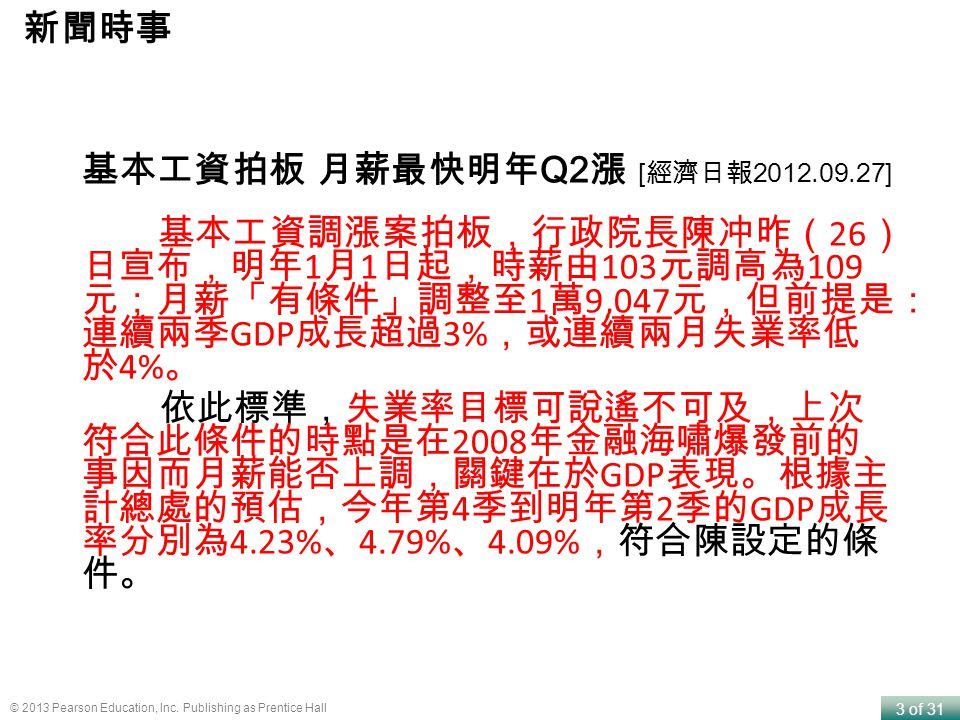 基本工資拍板 月薪最快明年Q2漲 [經濟日報2012.09.27]